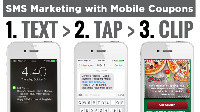 sms marketing coupons